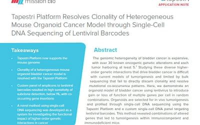 Single-cell analysis of mouse organoid models for preclinical oncology research