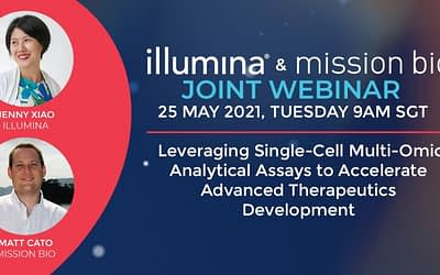 Leveraging Single-Cell Multi-Omic Analytical Assays to Accelerate Advanced Therapeutics Development