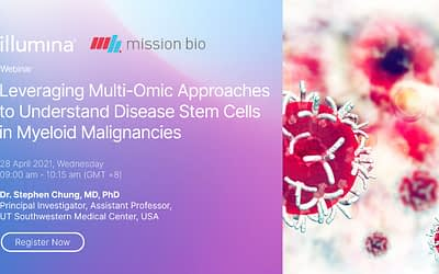 Leveraging Multi-Omic Approaches to Understand Disease Stem Cells in Myeloid Malignancies